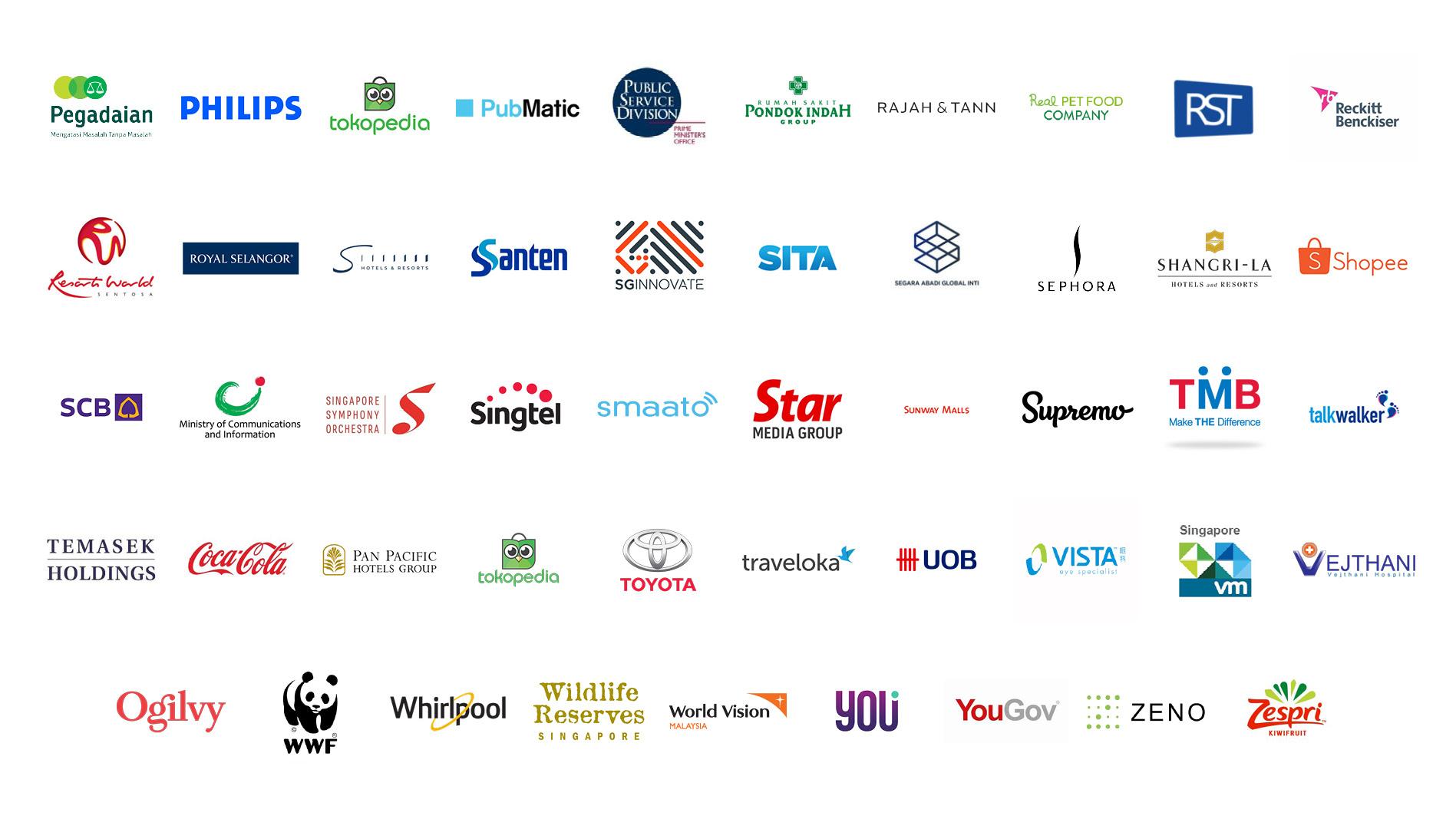 Digital Marketing Asia Past-delegates